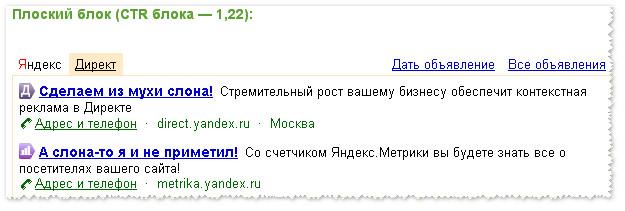 Как заработать на Яндексе или Яндекс Директ?