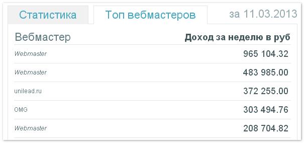 Заработок вебмастеров на Actionpay