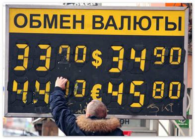 Банк России пятый раз за январь сдвинул границы валютного коридора