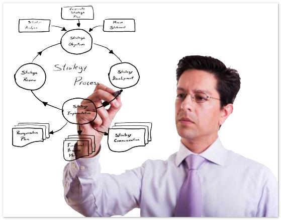 Основа подготовки презентации бизнес-плана