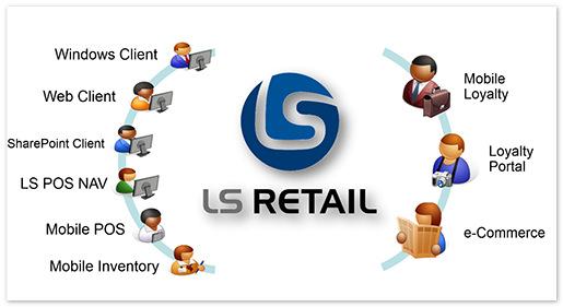 Инновационная разработка от компании LS Retail