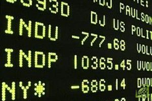 Связь фондового рынка с рынком Форекс
