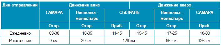 Скоростные водные суда будут останавливаться в Винновке