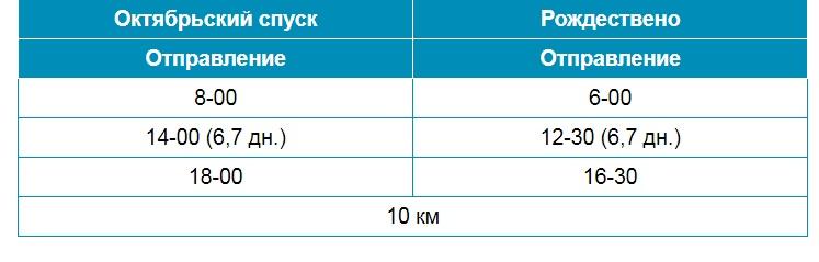 В Самаре изменится расписание речных судов