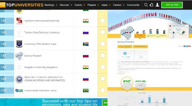 Самарский политех попал в международный рейтинг лучших университетов