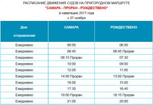 С 7 ноября речной транспорт из Самары начинает курсировать по зимнему расписанию